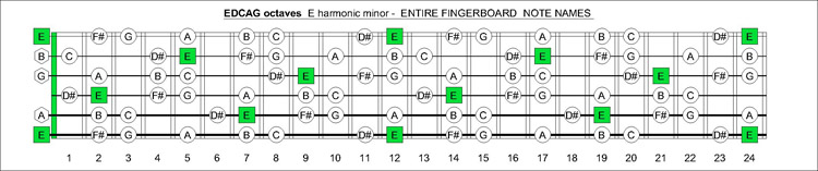 EDCAG E harmonic minor notes