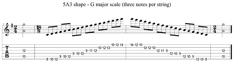 Guitar guitar major scales tabs : Guitar : guitar major scales tabs Guitar Major Scales Tabs along ...