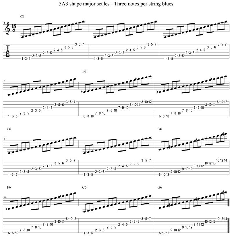 holdobih: guitar scales tabs