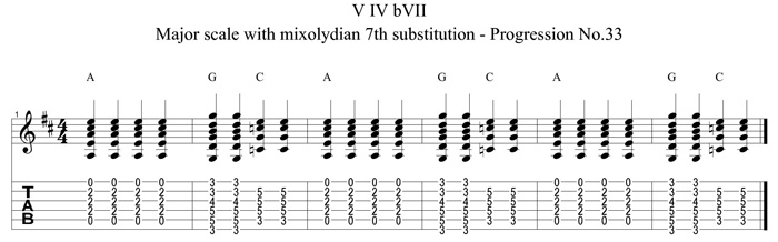 Three chord trick substitution
