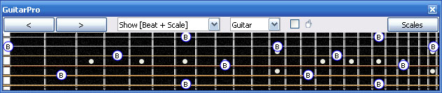 GuitarPro6 B natural octaves