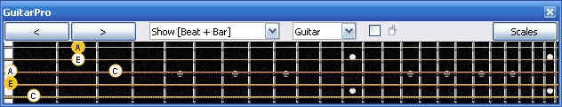 GuitarPro6 3Zm1 box shape