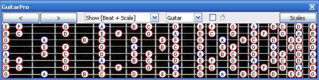 GuitarPro6 A natural minor scale
