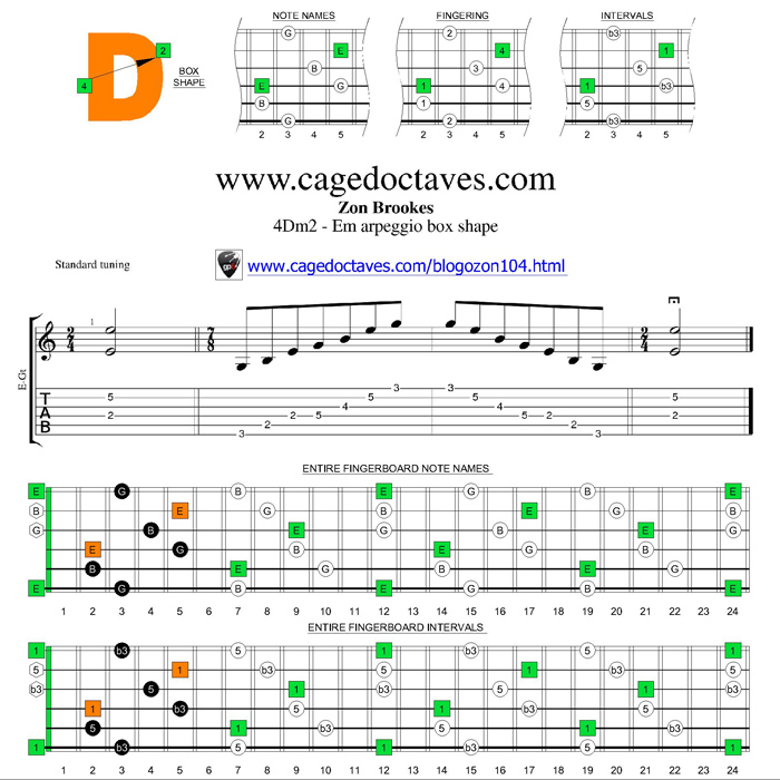 E minor arpeggio 4Dm2 box shape