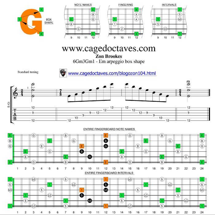 E minor arpeggio 6Gm3Gm1 box shape