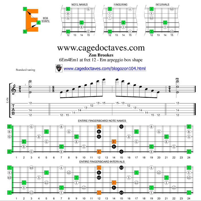 E minor arpeggio 6Em4Em1 box shape at fret 12