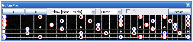 GuitarPro6 fingerboard E minor arpeggio notes