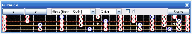 GuitarPro6 C pentatonic major fingerboard