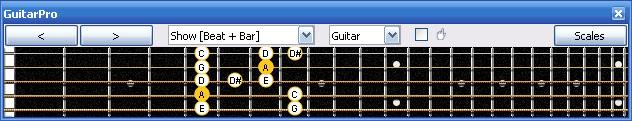 GuitarPro6 4Zm2 box shape