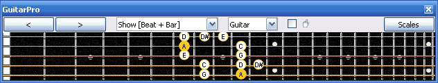 GuitarPro6 5Zm2 box shape