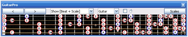 GuitarPro6 A minor blues scale notes