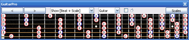 GuitarPro6 A pentatonic minor scale
