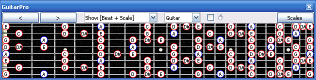 GuitarPro6 A minor blues scale