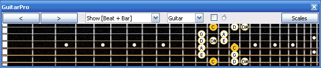 GuitarPro6 6Z4Z1 box shape at 12