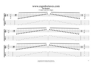 C major scale box shapes TAB