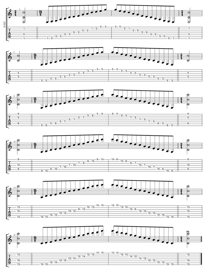 C pentatonic major scale box shapes TAB