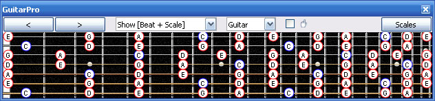 GuitarPro6 C pentatonic major scale