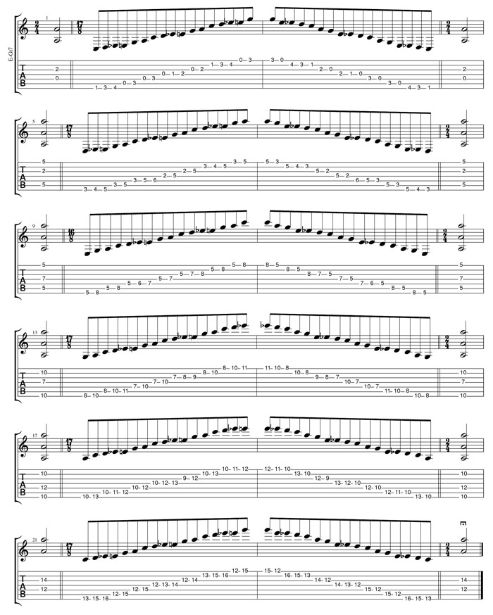 A minor blues scale TAB