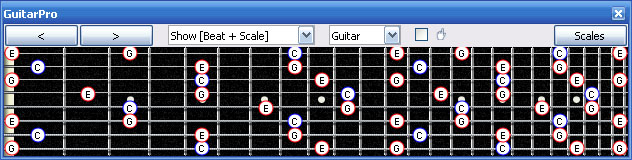 GuitarPro6 C major arpeggio notes