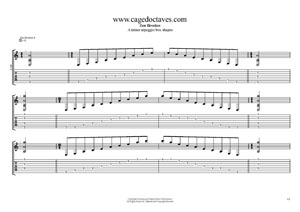 A minor arpeggio box shapes TAB
