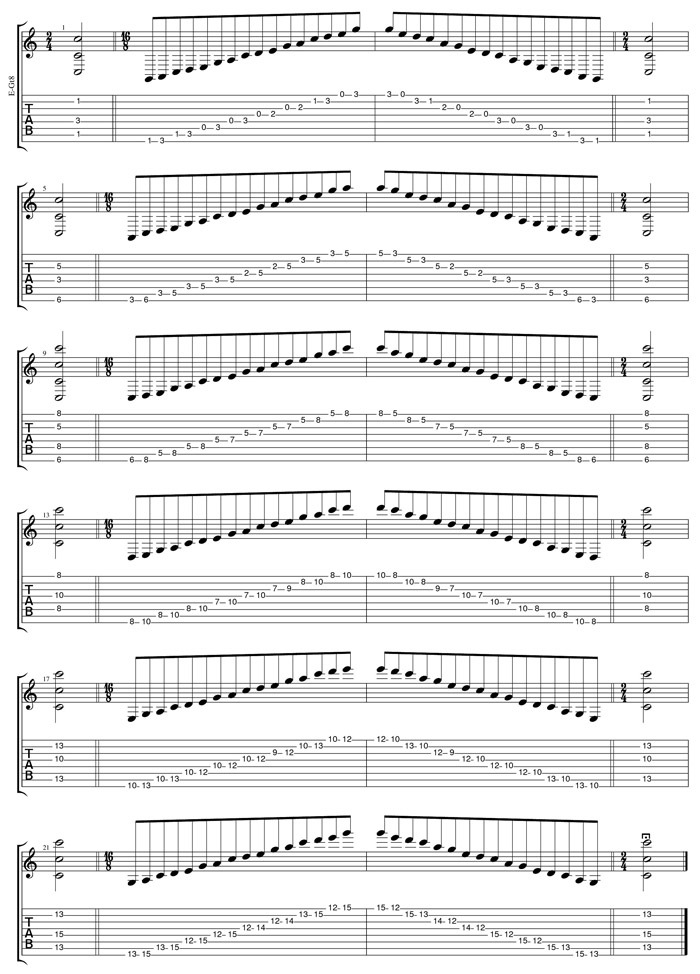 C pentatonic major scale TAB