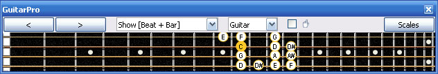 GuitarPro6 2D* box shape
