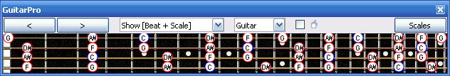 GuitarPro6 C pentatonic minor