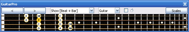 GuitarPro6 F bebop dominant scale 2D* box shape