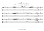 C octatonic major-minor scale box shapes TAB pdf