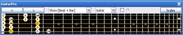 GuitarPro6 5B3 box shape