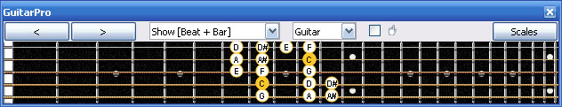 GuitarPro6 4E2 box shape