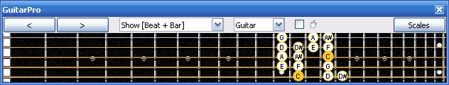 GuitarPro6 5B3 box shape at 12