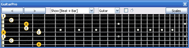 GuitarPro6 A minor arpeggio 8Am5Am3 box shape
