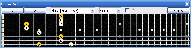 GuitarPro6 A minor arpeggio 8F#m6Gm3Gm1 box shape