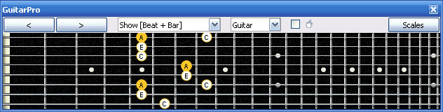 GuitarPro6 A minor arpeggio 6Em4Em1 box shape