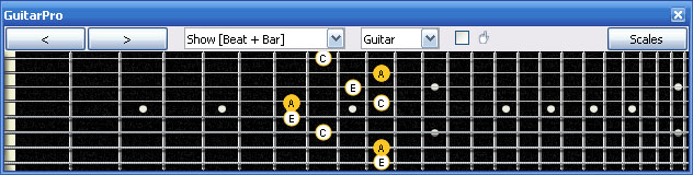 GuitarPro6 A minor arpeggio 7Dm4Dm2 box shape