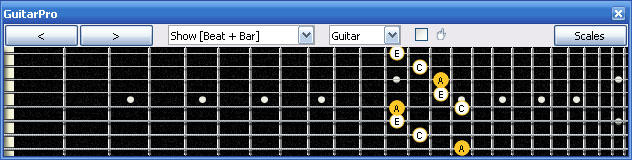 GuitarPro6 A minor arpeggio 8Am5Am3 box shape at 12