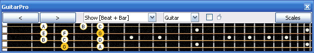 GuitarPro6 G mixolydian mode 4E2 box shape