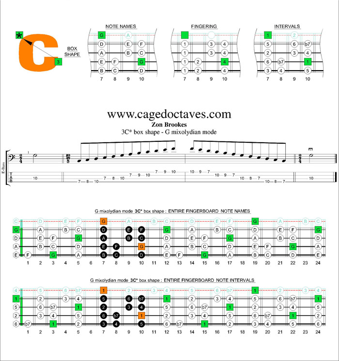 G mixolydian mode 3C* box shape