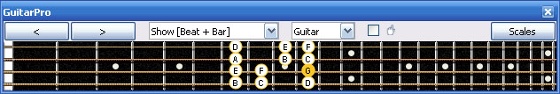 GuitarPro6 G mixolydian mode 3C* box shape