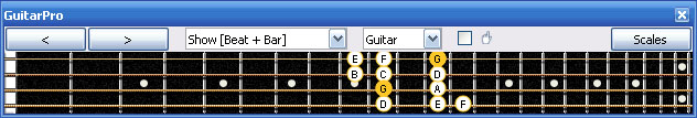 GuitarPro6 G mixolydian mode 3A1 box shape