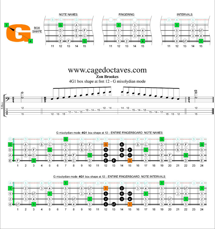 G mixolydian mode 4G1 box shape at 12