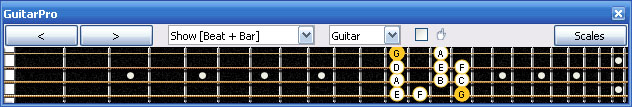 GuitarPro6 G mixolydian mode 4G1 box shape at 12
