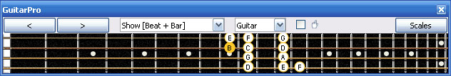 GuitarPro6 B locrian mode 2D* box shape