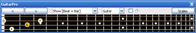 GuitarPro6 B diminished arpeggio 3C* box shape