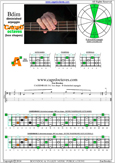 CAGED4BASS B diminished arpeggio 3A1 box shape pdf