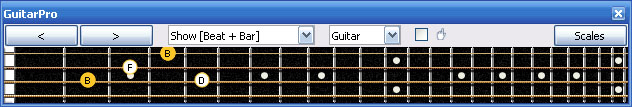 GuitarPro6 B diminished arpeggio 3A1 box shape