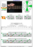 CAGED4BASS B diminished arpeggio 4G1 box shape pdf