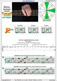 CAGED4BASS B diminished arpeggio 4E2 box shape pdf