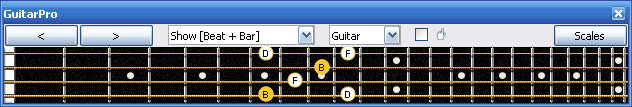 GuitarPro6 B diminished arpeggio 4E2 box shape